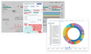 AI and Analytics