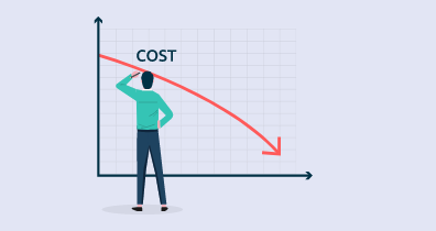 Cost of eDiscovery